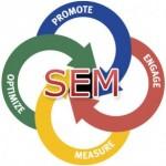 Search-Engine-Marketing